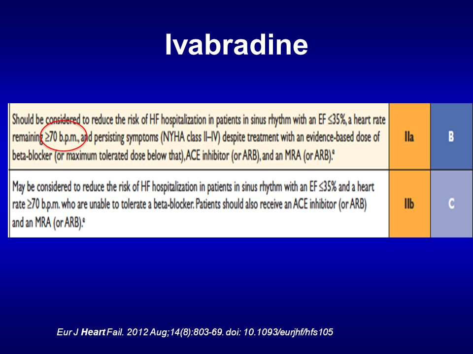Ivabradine Eur J Heart Fail. 2012 Aug;14(8):803-69. doi: 10.1093/eurjhf/hfs105