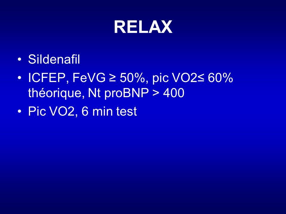 RELAX Sildenafil ICFEP, FeVG ≥ 50%, pic VO2≤ 60% théorique, Nt proBNP > 400 Pic VO2, 6 min test