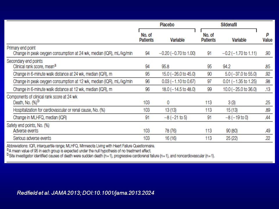 Redfield et al. JAMA 2013; DOI:10.1001/jama.2013.2024