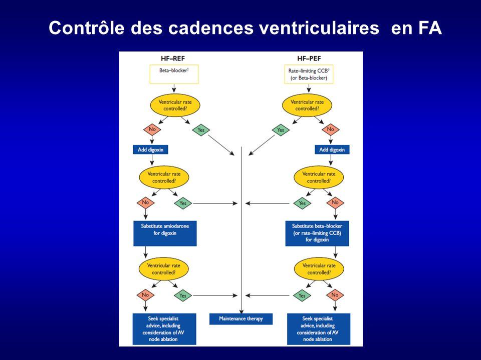 Contrôle des cadences ventriculaires en FA
