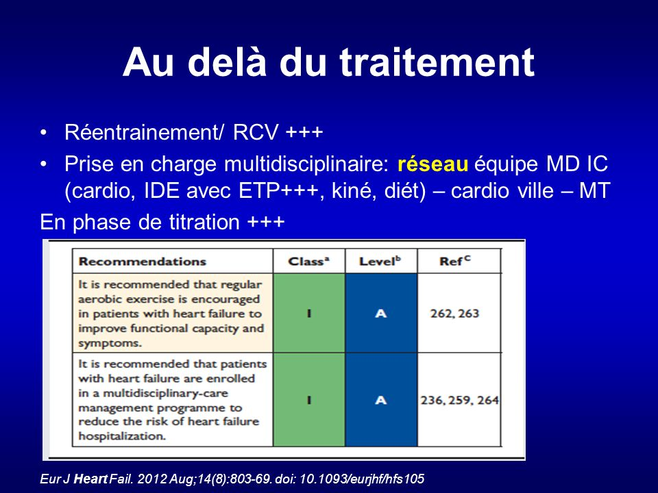 Au delà du traitement Réentrainement/ RCV +++