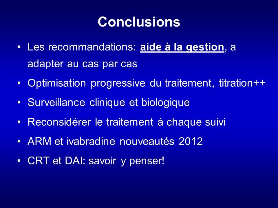 Conclusions Les recommandations: aide à la gestion, a adapter au cas par cas. Optimisation progressive du traitement, titration++