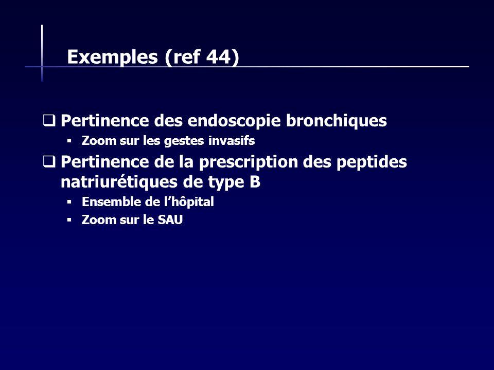 Exemples (ref 44) Pertinence des endoscopie bronchiques