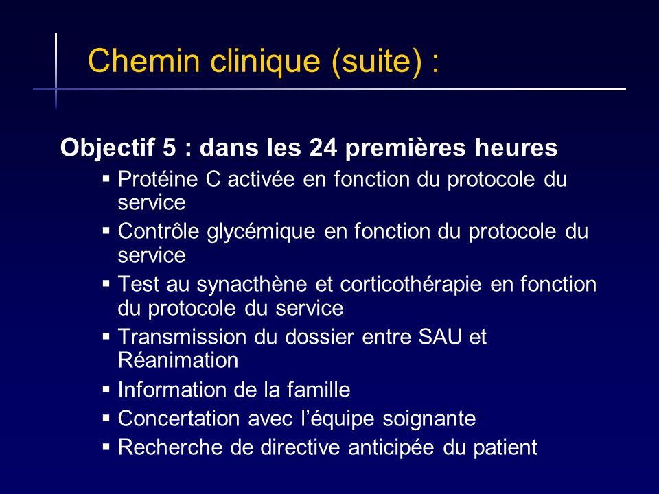 Chemin clinique (suite) :