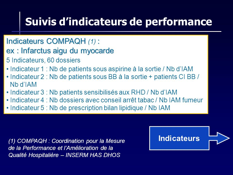Suivis d'indicateurs de performance