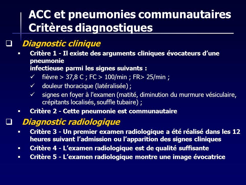ACC et pneumonies communautaires Critères diagnostiques