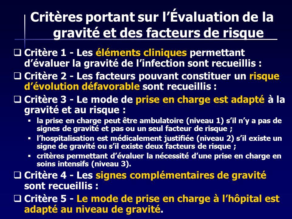 Critères portant sur l'Évaluation de la gravité et des facteurs de risque