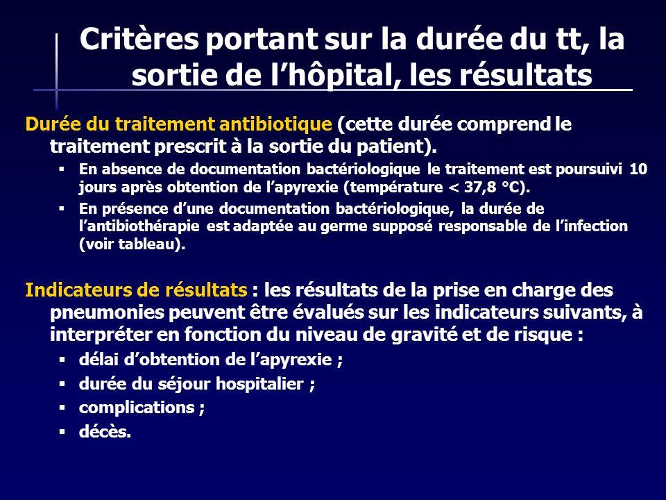 Critères portant sur la durée du tt, la sortie de l'hôpital, les résultats