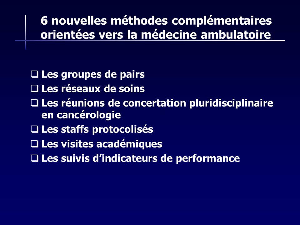 6 nouvelles méthodes complémentaires orientées vers la médecine ambulatoire
