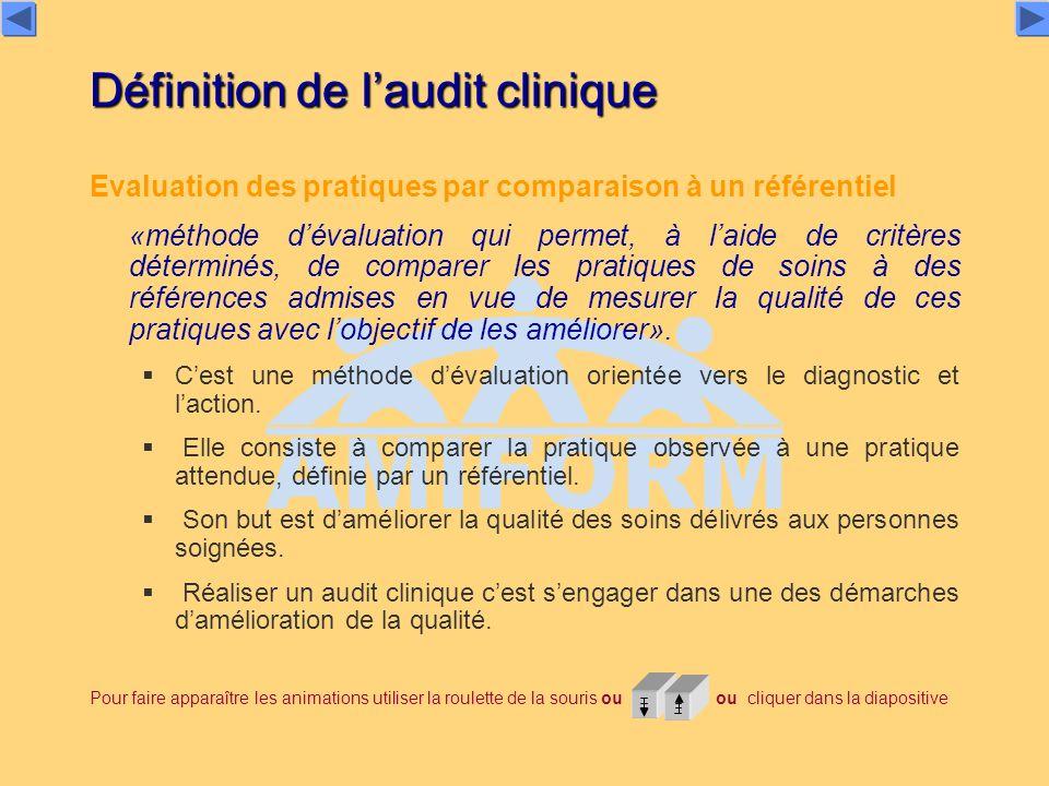 Définition de l'audit clinique