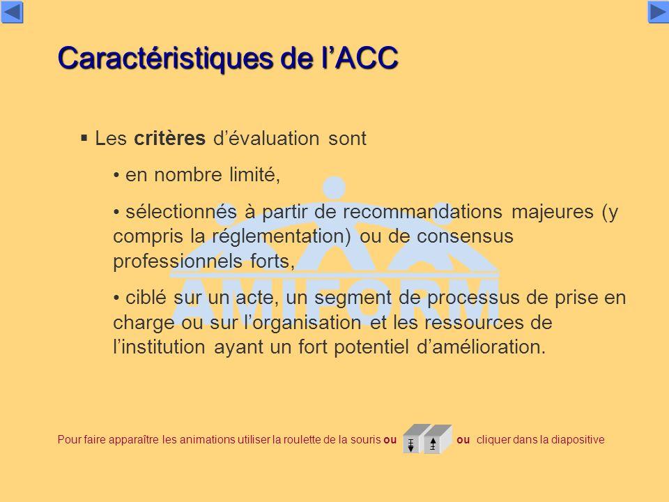 Caractéristiques de l'ACC