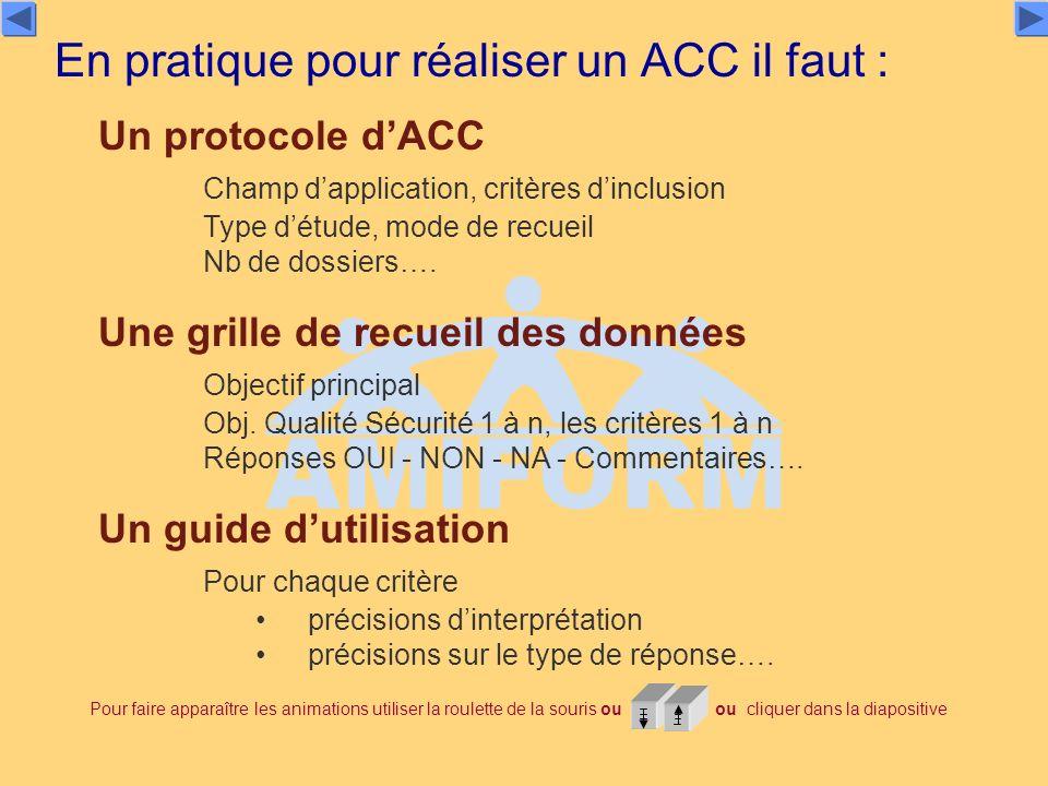 En pratique pour réaliser un ACC il faut :