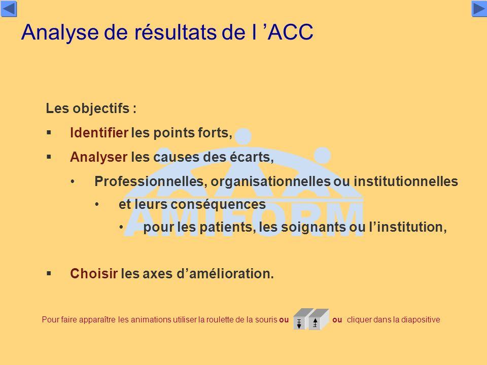 Analyse de résultats de l 'ACC
