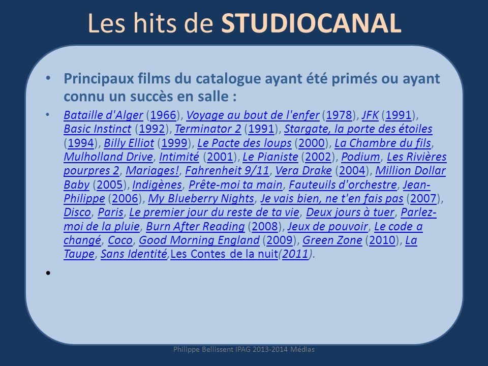 Les hits de STUDIOCANAL
