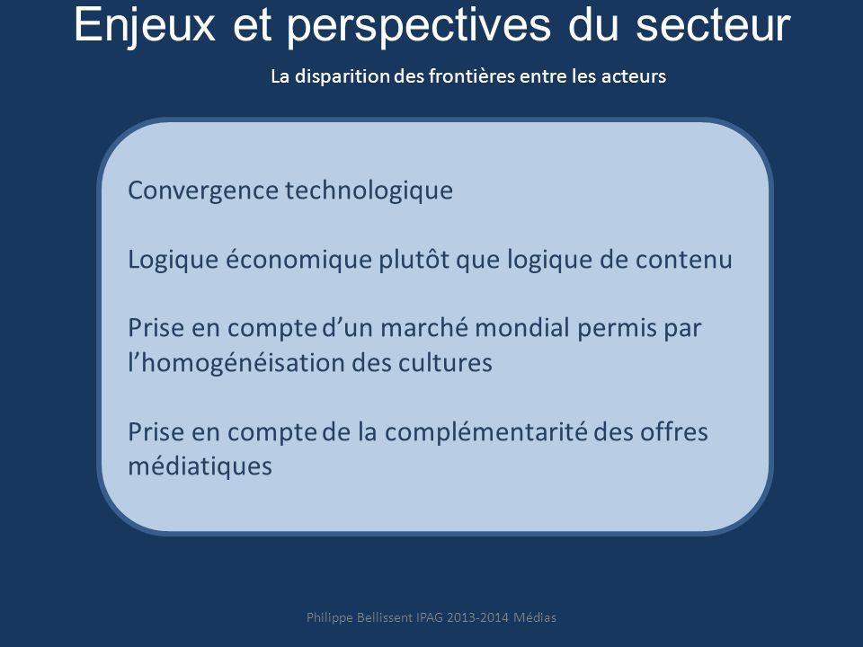 Enjeux et perspectives du secteur