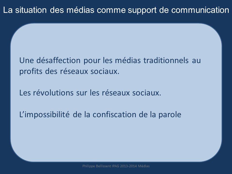 La situation des médias comme support de communication