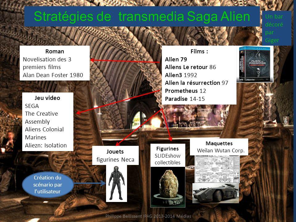 Stratégies de transmedia Saga Alien