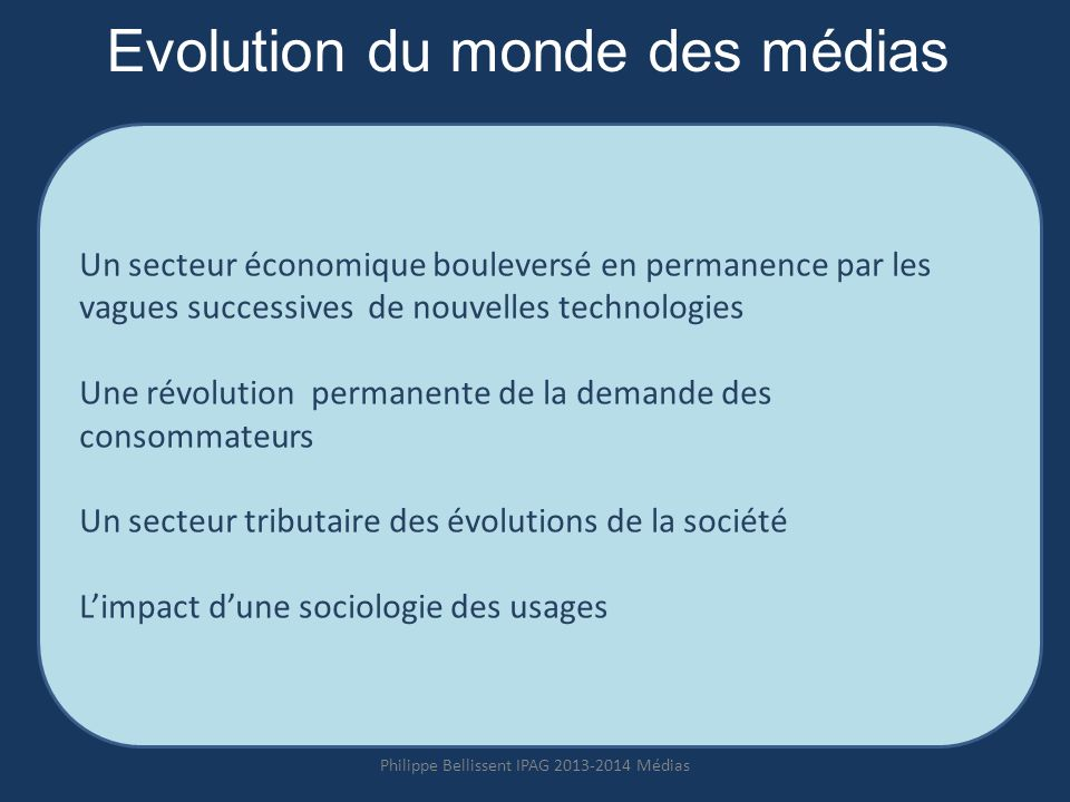 Evolution du monde des médias