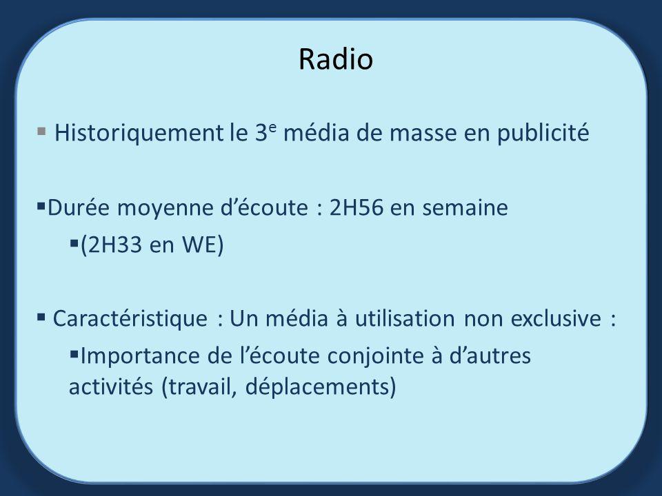 Radio Historiquement le 3e média de masse en publicité