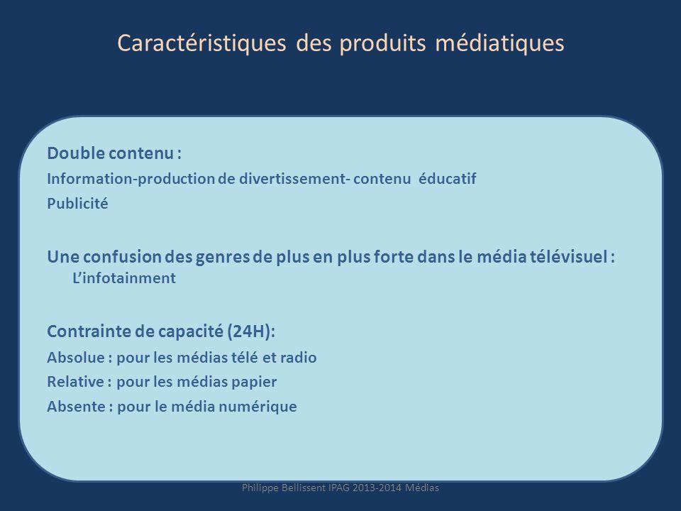 Caractéristiques des produits médiatiques