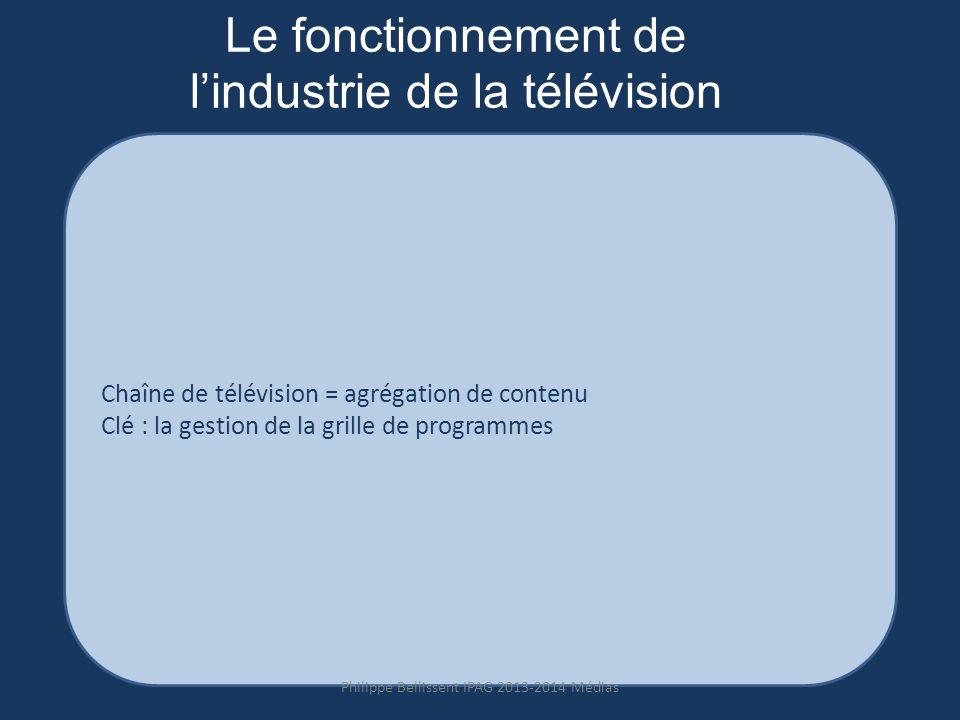 Le fonctionnement de l'industrie de la télévision