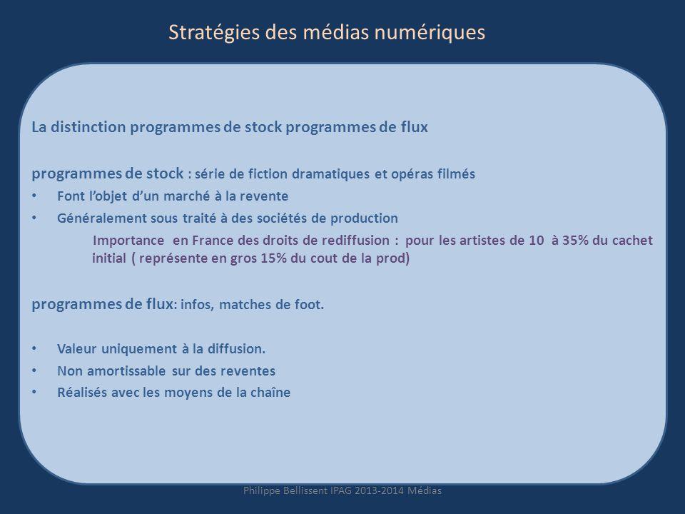 Stratégies des médias numériques