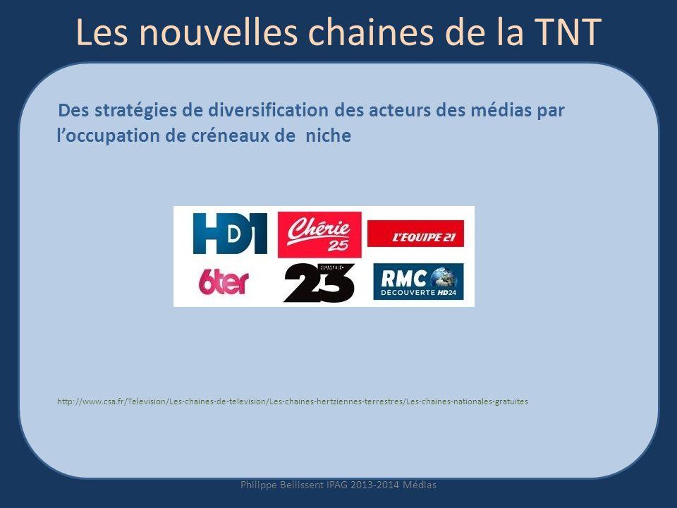 Les nouvelles chaines de la TNT