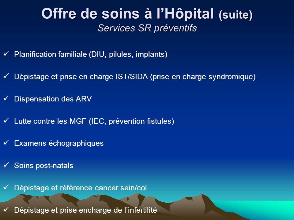 Offre de soins à l'Hôpital (suite) Services SR préventifs