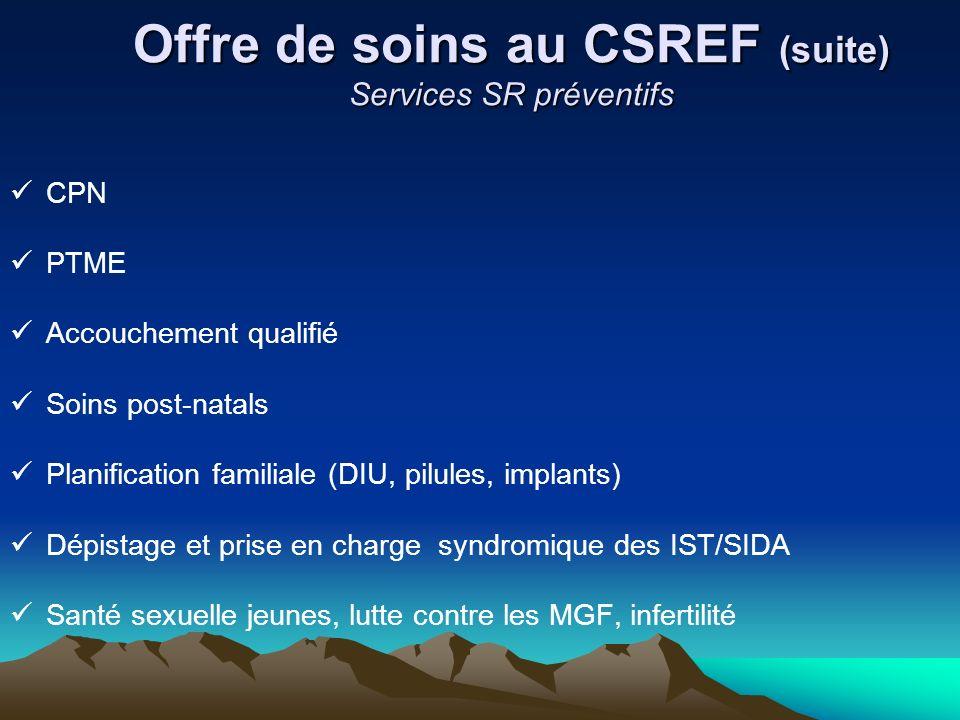Offre de soins au CSREF (suite) Services SR préventifs