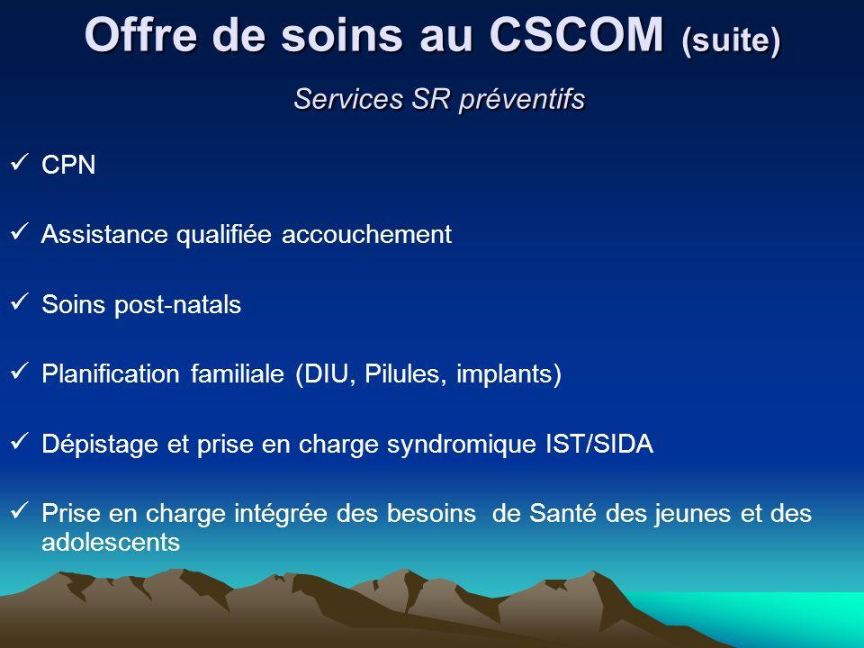 Offre de soins au CSCOM (suite) Services SR préventifs