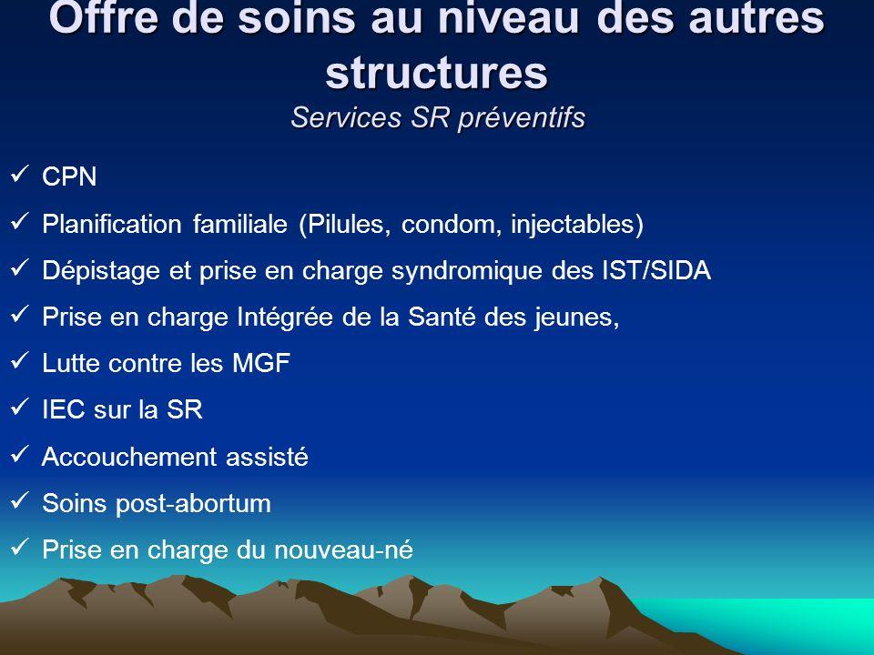 Offre de soins au niveau des autres structures Services SR préventifs
