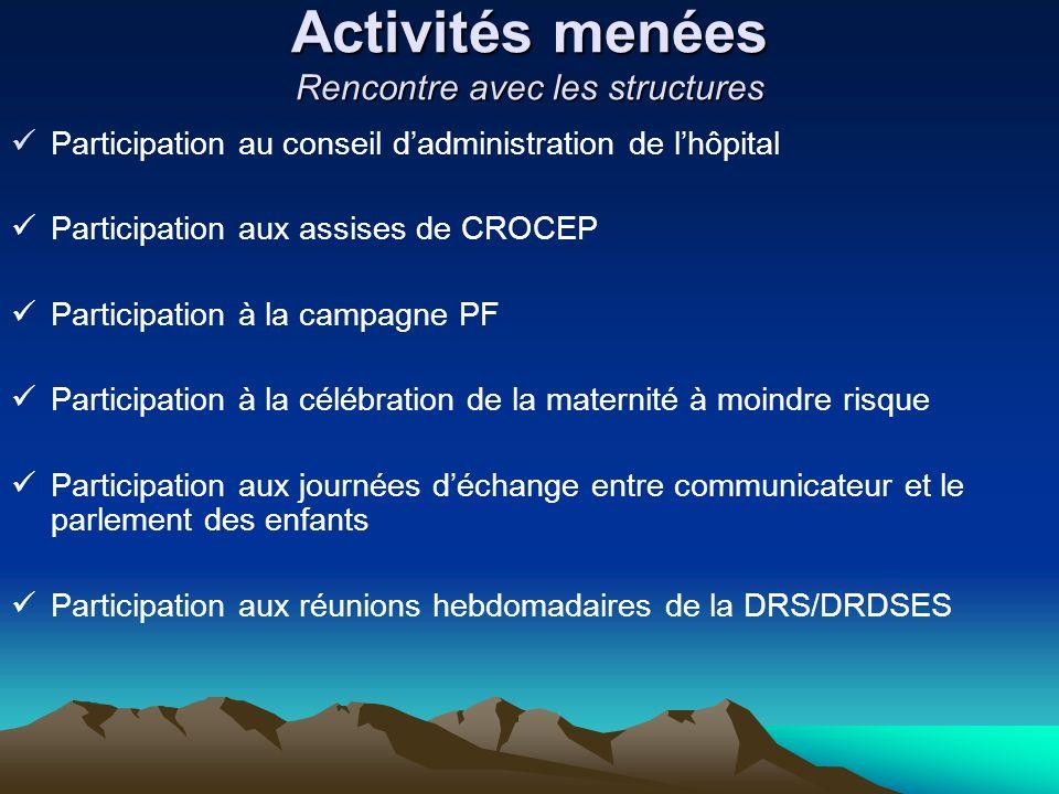 Activités menées Rencontre avec les structures