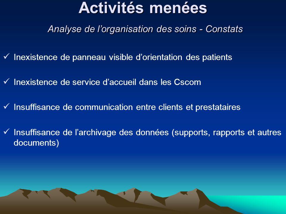 Activités menées Analyse de l'organisation des soins - Constats