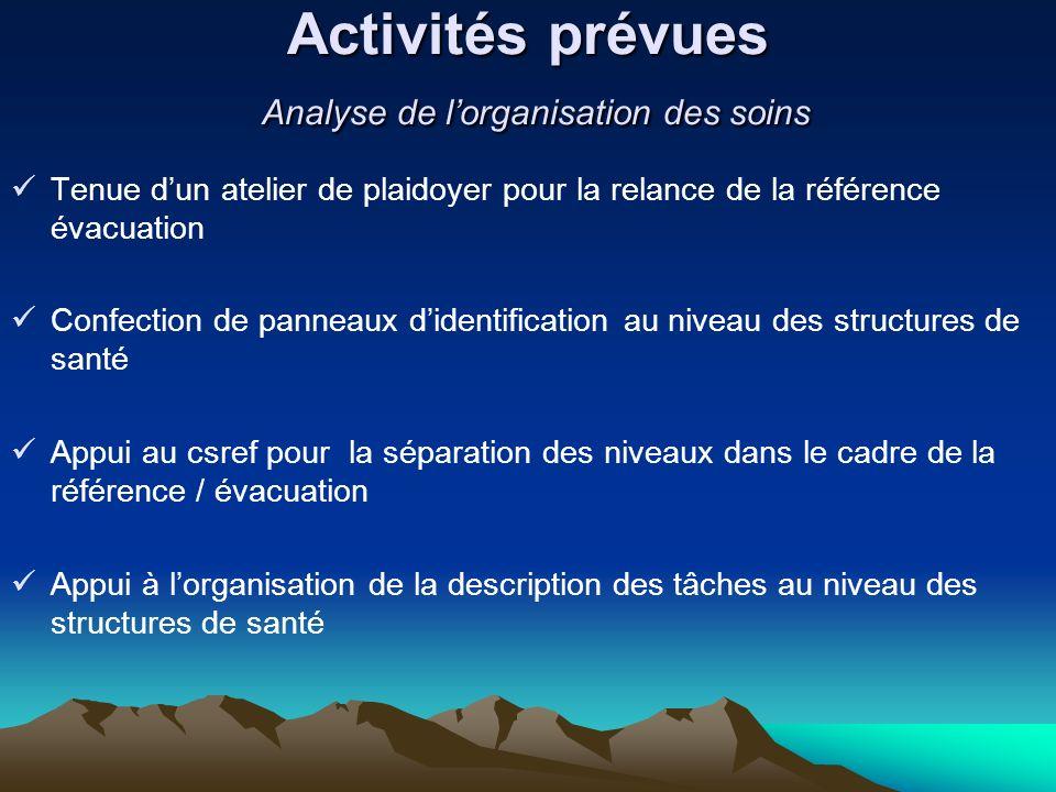 Activités prévues Analyse de l'organisation des soins