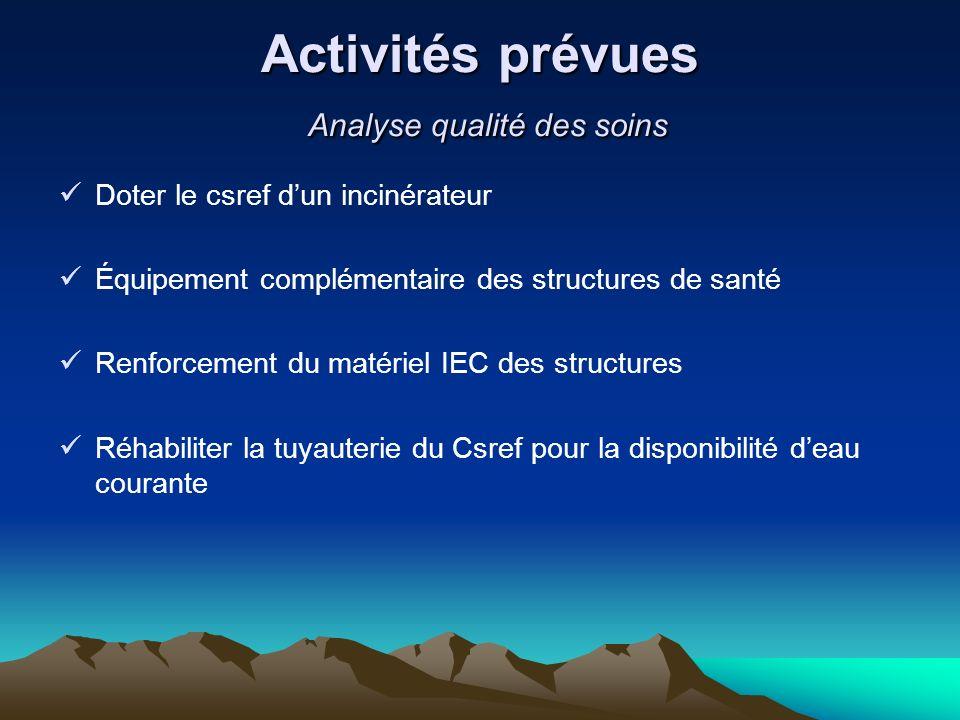 Activités prévues Analyse qualité des soins
