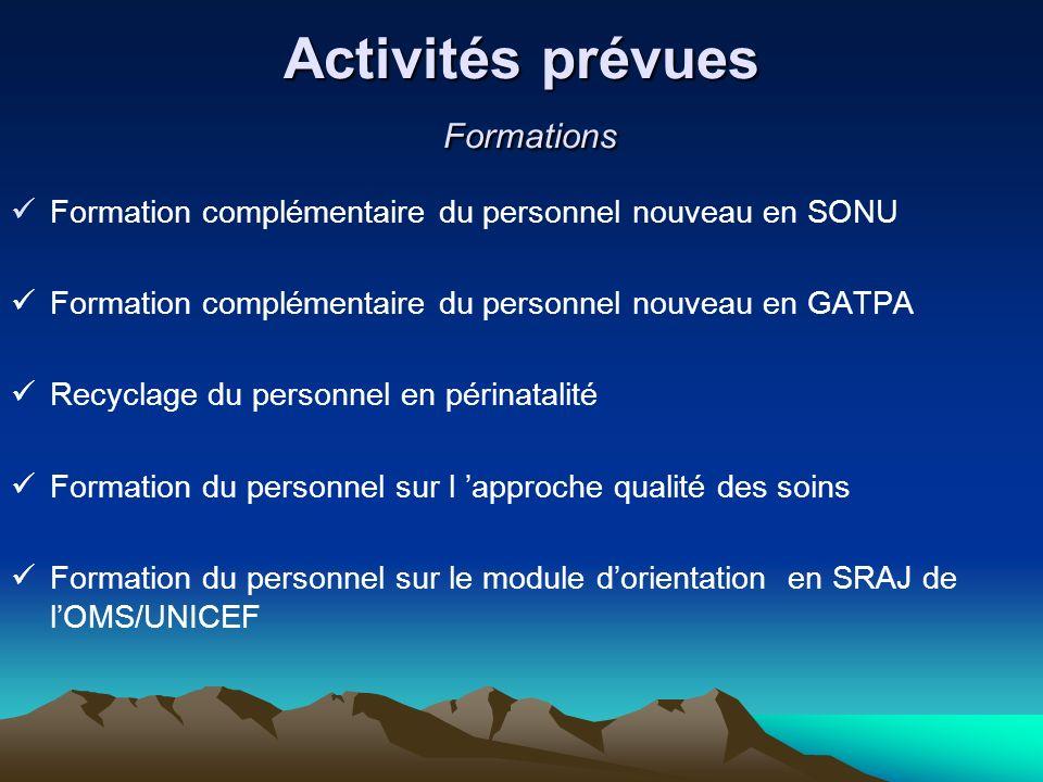 Activités prévues Formations