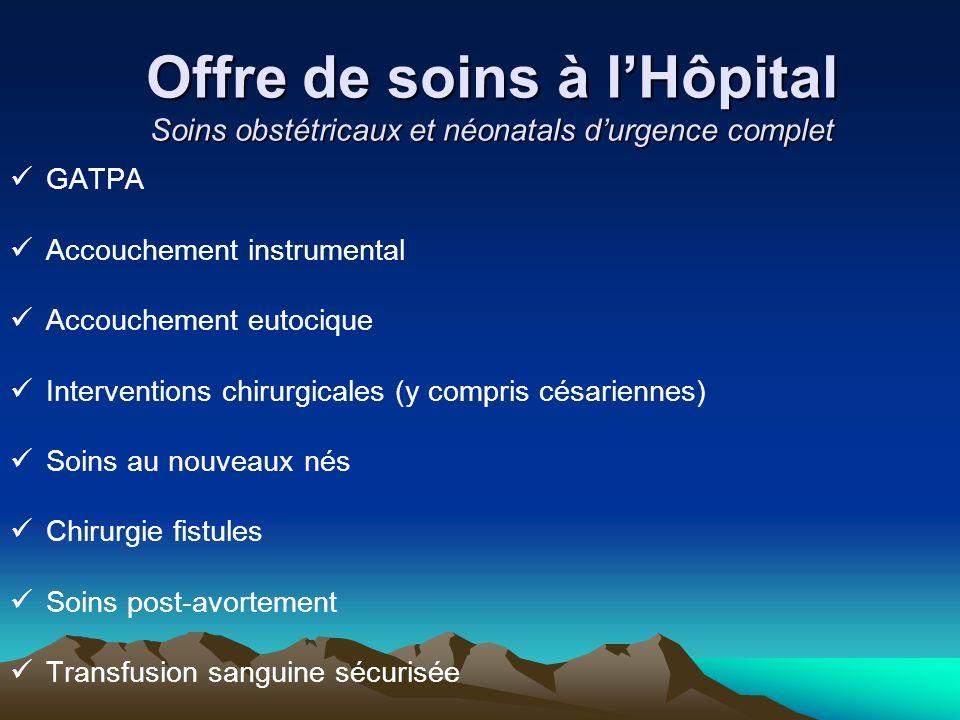 Offre de soins à l'Hôpital Soins obstétricaux et néonatals d'urgence complet