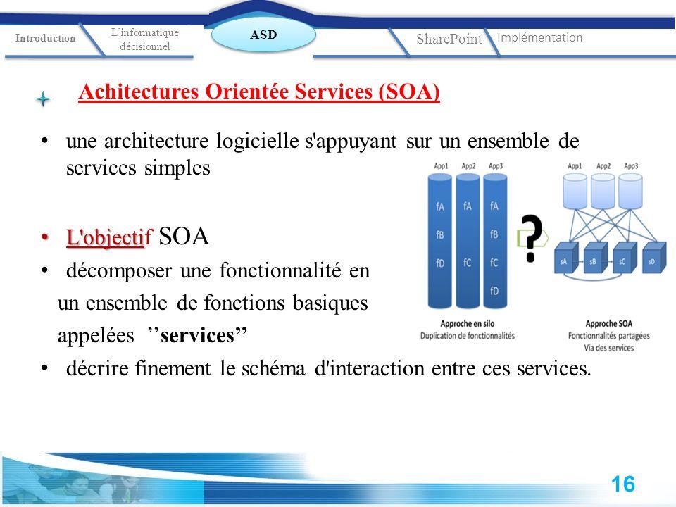 Achitectures Orientée Services (SOA)