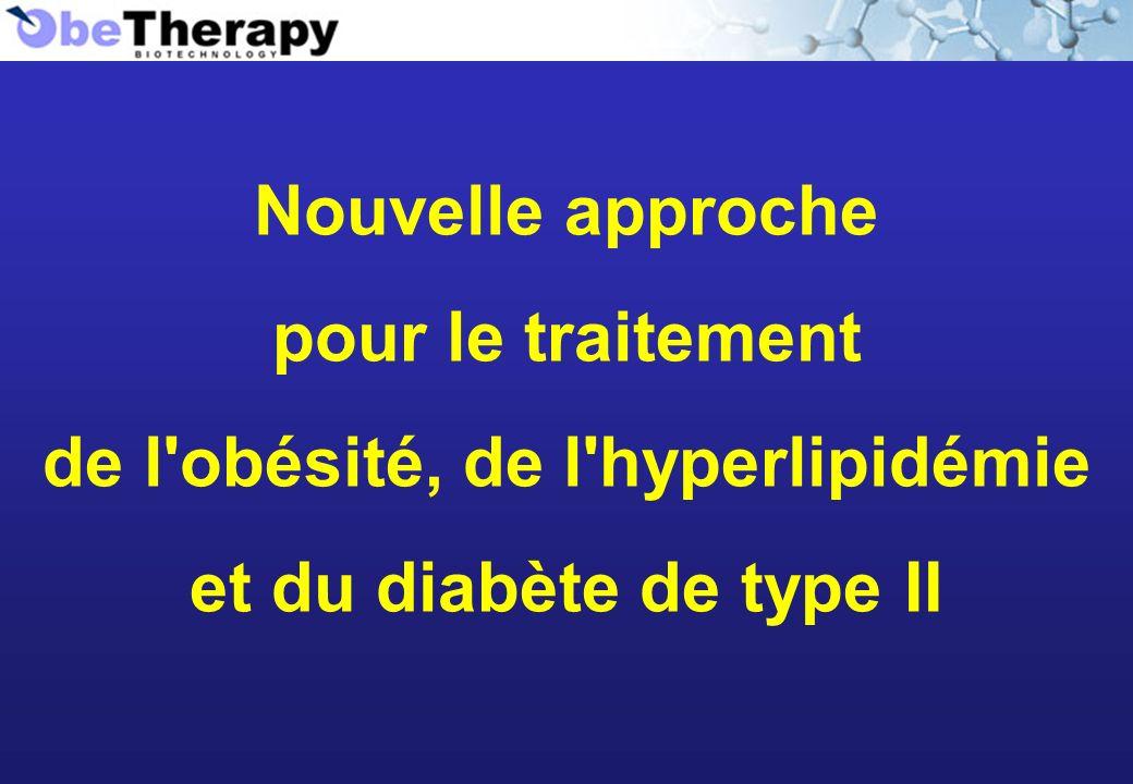 de l obésité, de l hyperlipidémie