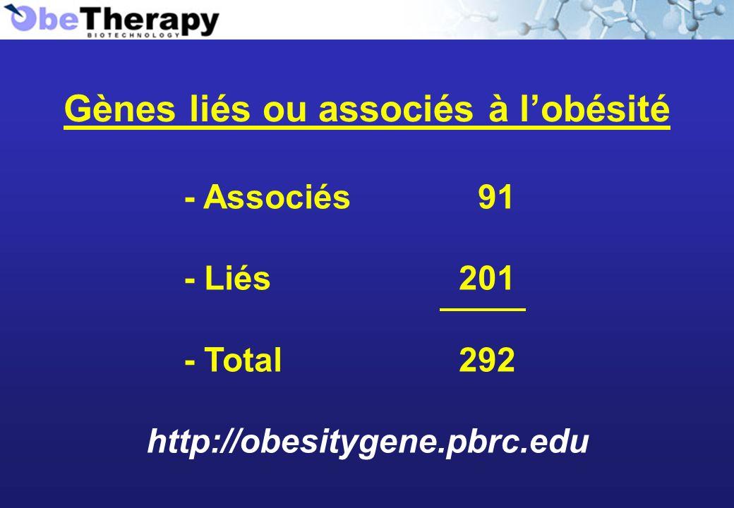 Gènes liés ou associés à l'obésité