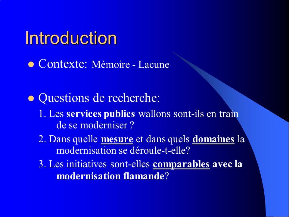 Introduction Contexte: Mémoire - Lacune Questions de recherche: