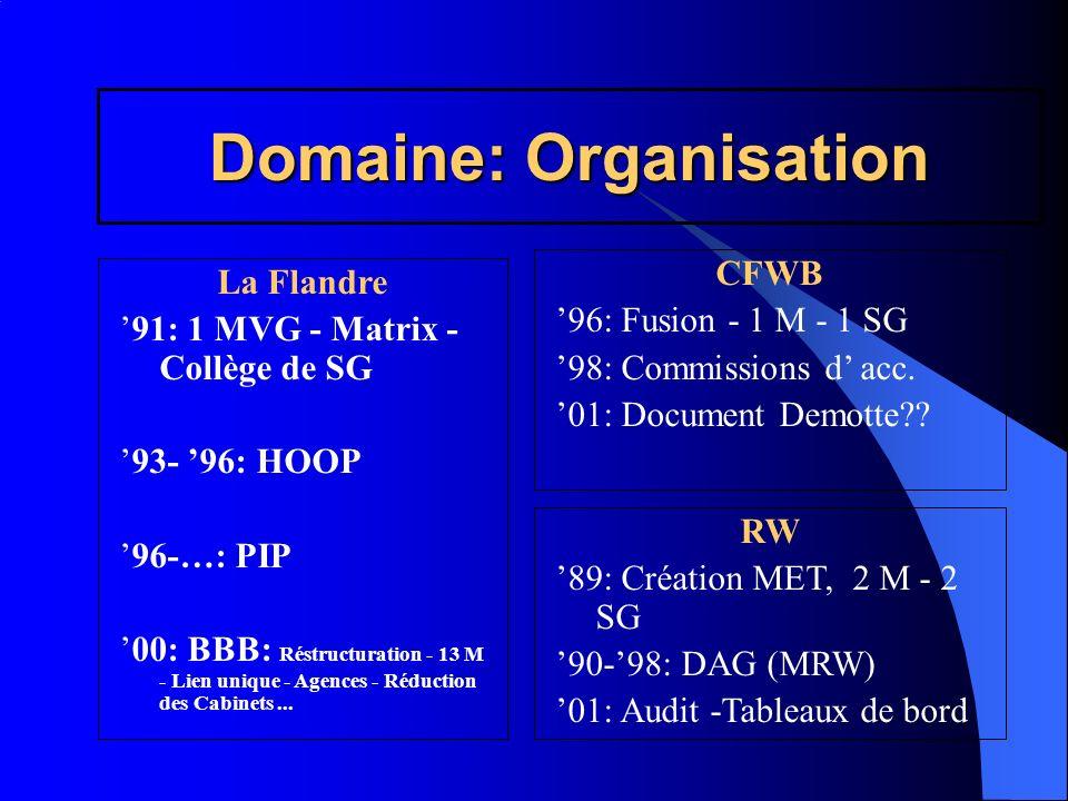 Domaine: Organisation