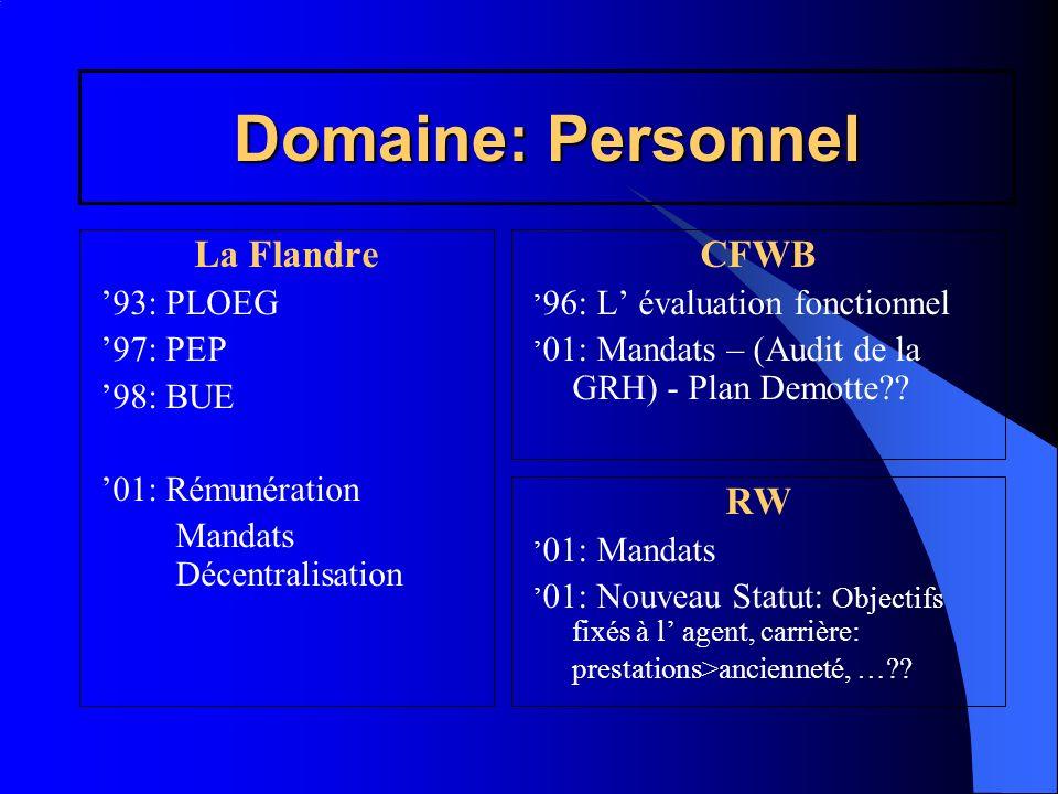 Domaine: Personnel La Flandre CFWB RW '93: PLOEG '97: PEP '98: BUE