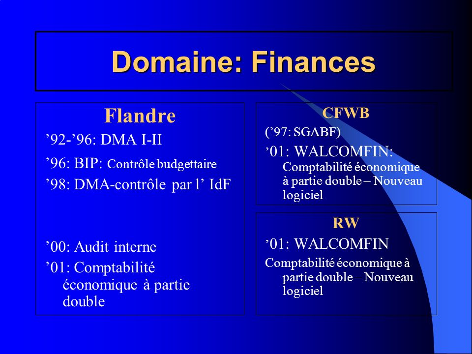 Domaine: Finances Flandre CFWB '92-'96: DMA I-II