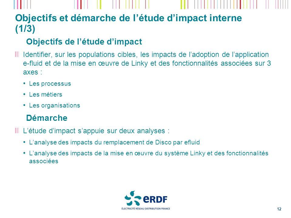 Objectifs et démarche de l'étude d'impact interne (1/3)