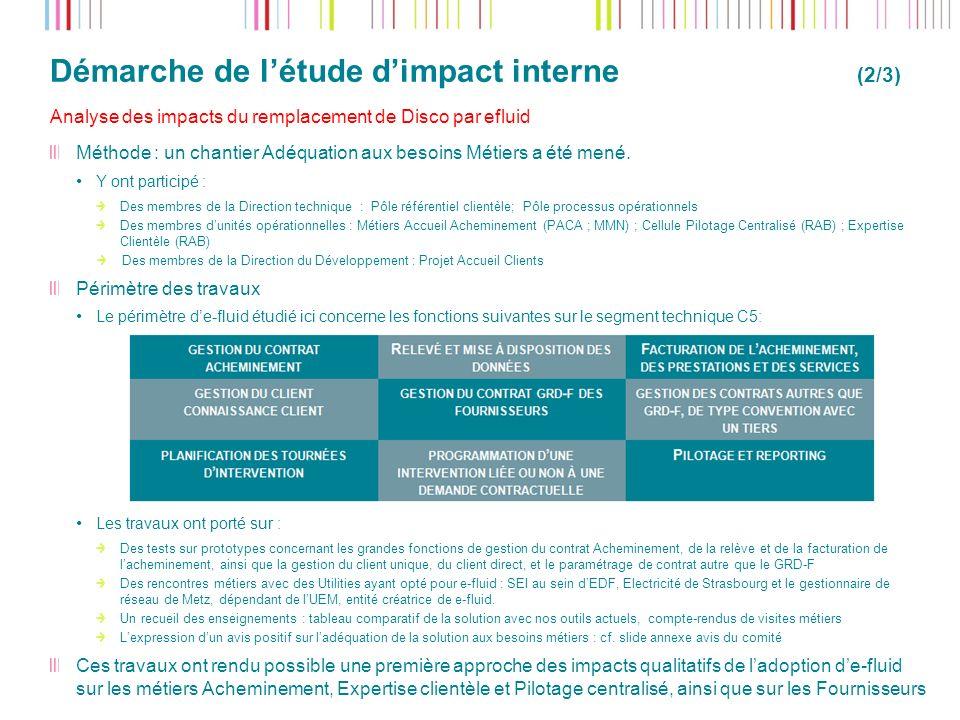 Démarche de l'étude d'impact interne (2/3)