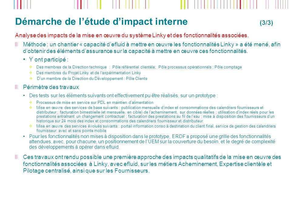 Démarche de l'étude d'impact interne (3/3)