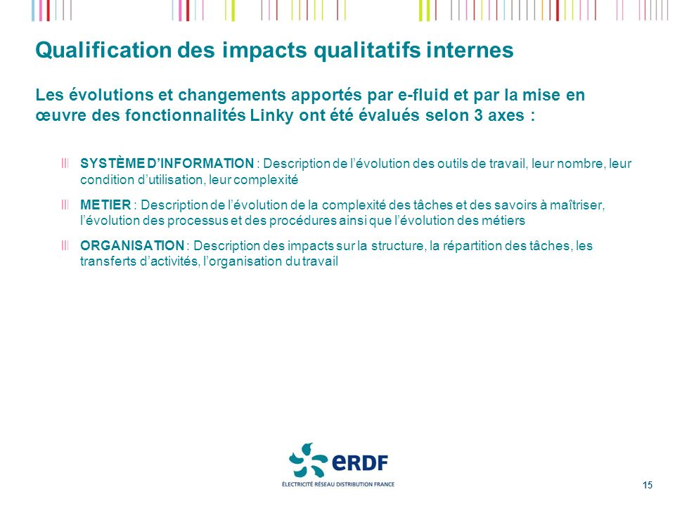 Qualification des impacts qualitatifs internes