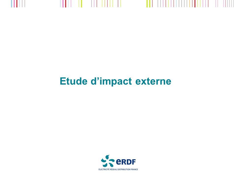 Etude d'impact externe