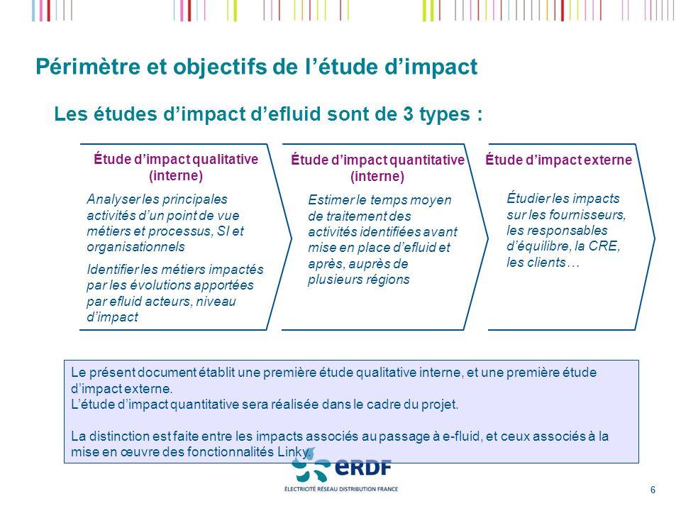 Périmètre et objectifs de l'étude d'impact